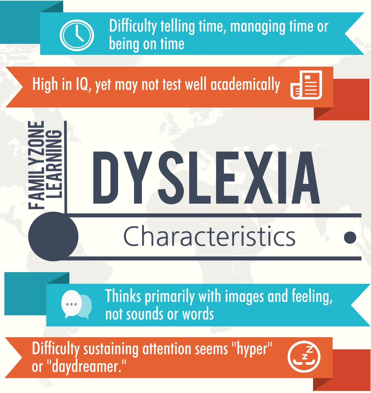 characteristics of dyslexia 1992 by ronald d davis reprinted with permission most dyslexics will exhibit  about 10 of the following traits and behaviours these characteristics can vary.